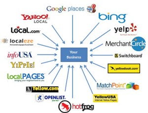 How do I get my business listed in all the Internet local directories